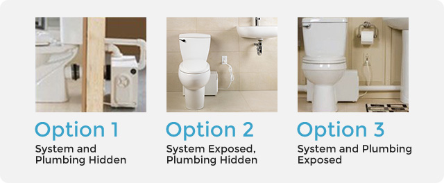 Bathroom Anywhere Installation Options